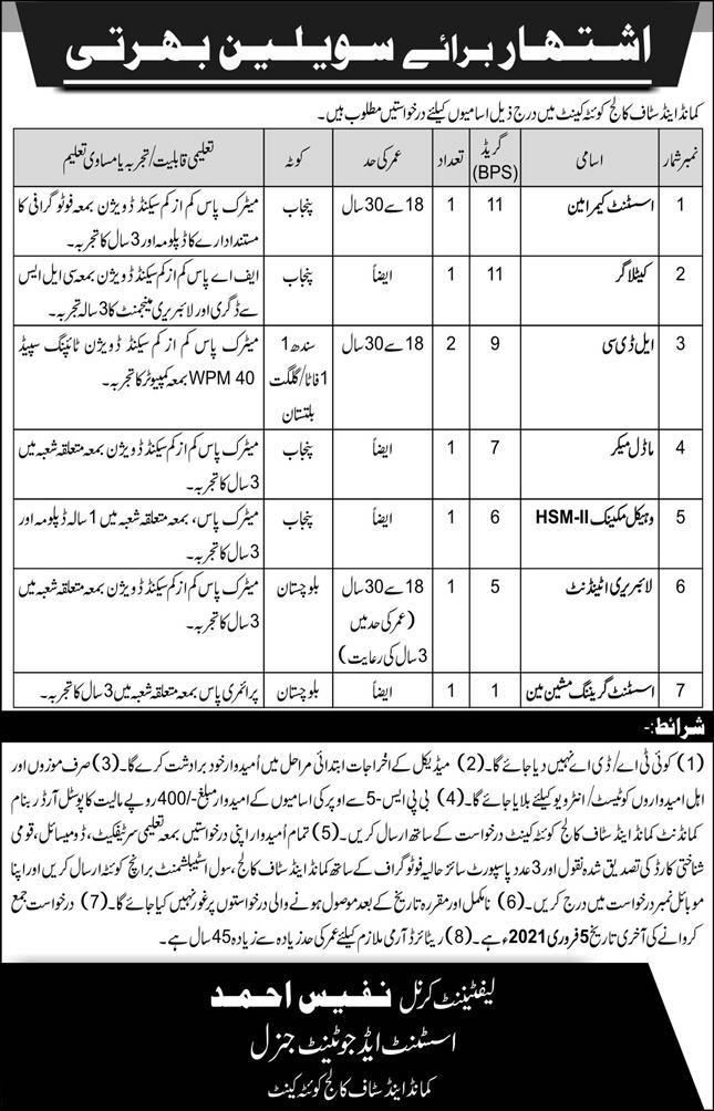 Command And Staff College Quetta Jobs Jan 2021.